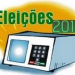 Resultados – Eleições 2010